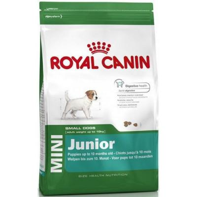 Royal Canin Mini Puppy 2 Kg.